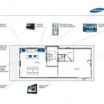 Samsung_eco_home_4